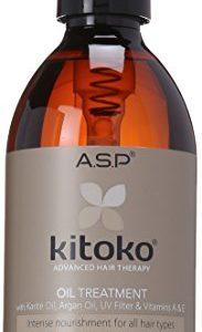 Kitoko Oil