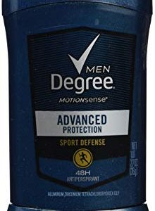 Degree Men Motionsense Antiperspirant Deodorant, Sport Defense, 2.7 Ounce (Pack fo 4)